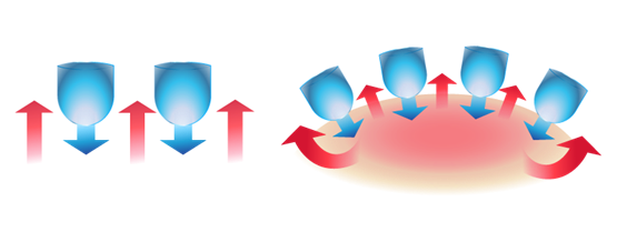 Diagram showing Points of Cold Technology, which makes CryoMax ice packs longer lasting.